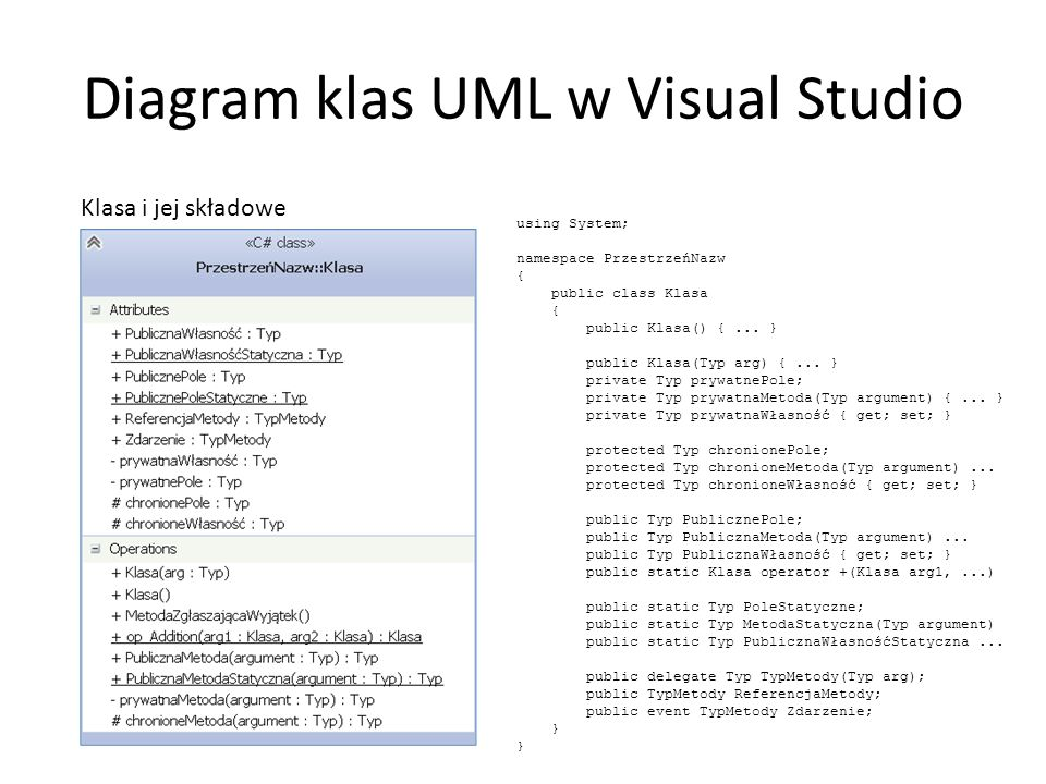 Inynieria oprogramowania uml www jacek matulewski instytut fizyki 4 diagram klas uml w visual studio ccuart Gallery