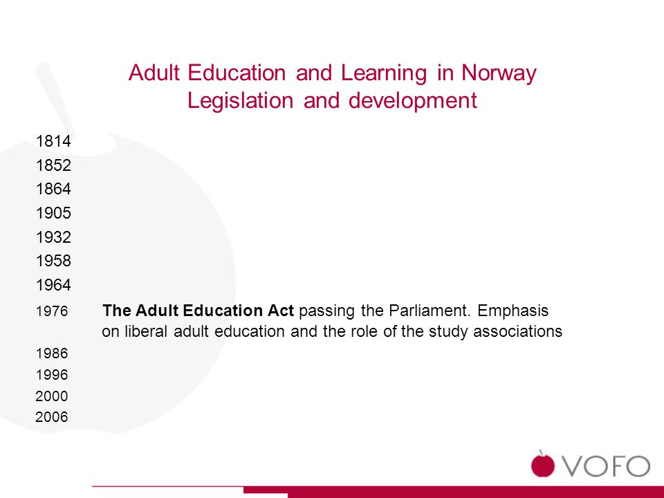 Adult Education and Learning in Norway Legislation and development 1814 1852 1864 1905 1932 1958 1964 1976 The Adult Education Act passing the Parliament.